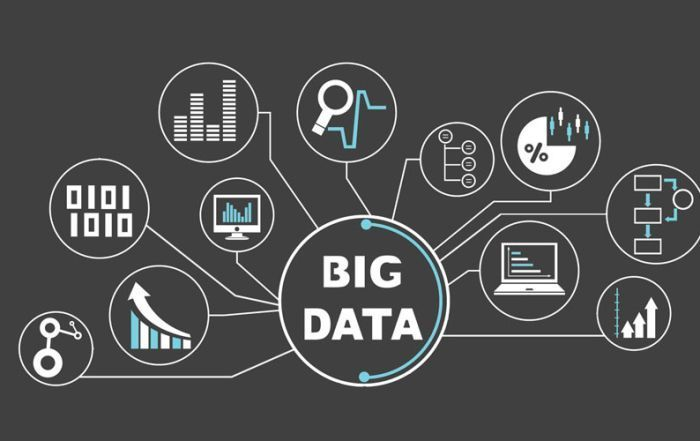Big-Data vs Small-Data